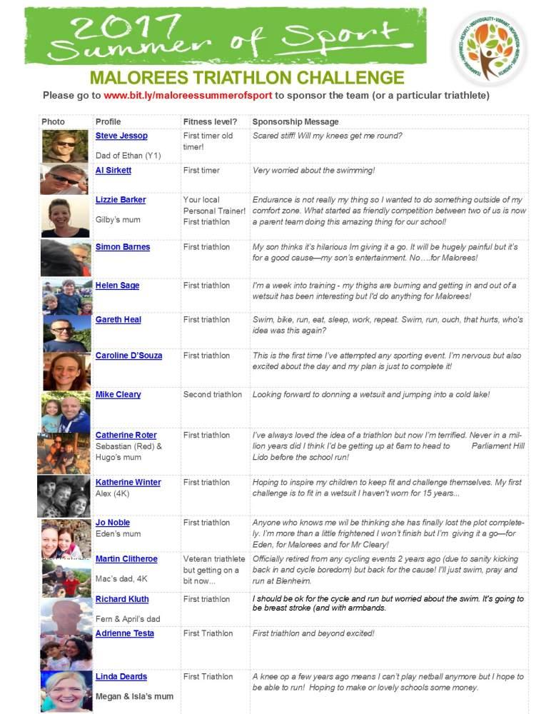 Triathletes list